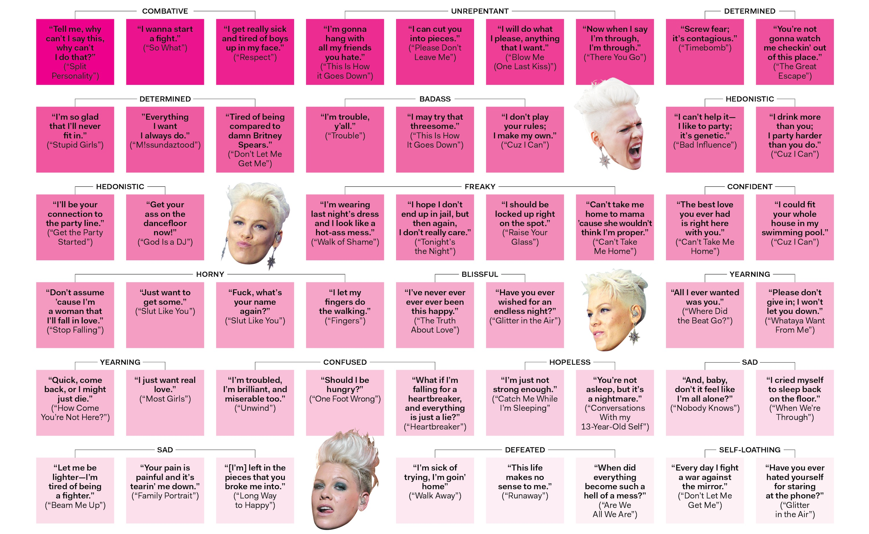 different shades of pink color chart